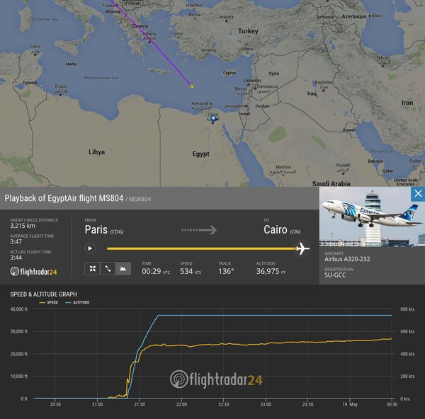EgyptAir MS804 lost contact